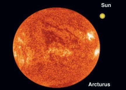 Hasil gambar untuk arcturus
