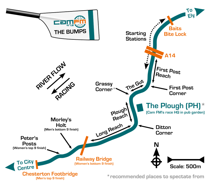 Caption 2 - Map of the portion of the Cam raced during Bumps, positively tiny compared to the Tideway. Photo: CamFm, the best source of news for Lent and May Bumps.
