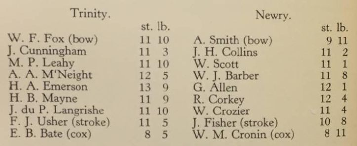 The two Irish crews that raced in the Thames Cup at Henley Royal Regatta in 1903. W. F. Fox featured in a recent HTBS article and G. Allen stroked the Newry four that won the Isthmian Cup for senior fours at Trinity Regatta in 1906. Ten years after his first appearance at Henley, Allen was back there racing in the Diamond Sculls. Poignantly, it is the name W. Crozier that stands out today. Picture: History of Boat Racing in Ireland, T. F. Hall (1939).
